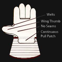 glove_guide_2