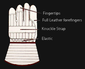 glove_guide_3