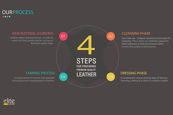 Leather-Making-Process