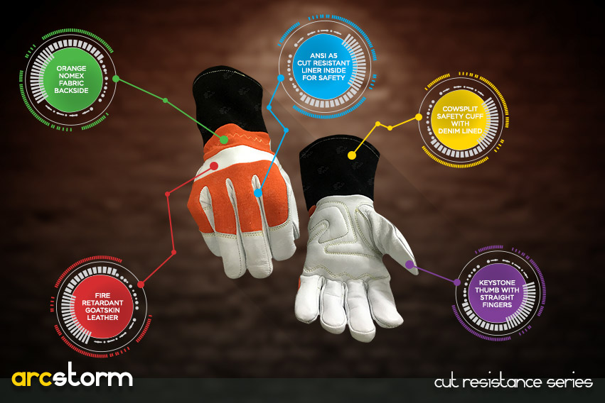 arc storm gloves - cut resistance gloves series by elite leather
