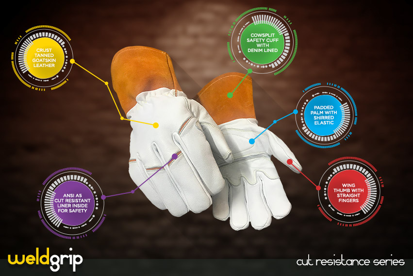 weld grip gloves - cut resistance gloves series by elite leather